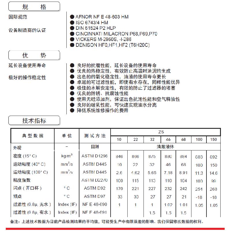 KANEDA Ulei hidraulic anti-uzură de înaltă performanță ZS